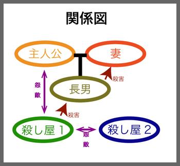 関係図_03.png